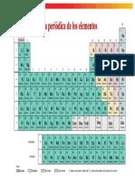 tabla_periodica1.pdf