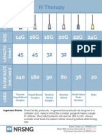2 IV Colors - Gauges - Uses NRSNG
