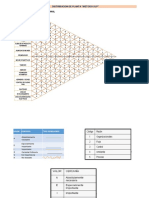 8. Distribucion de Planta - Metodo Slp