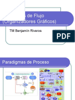 Diagramas de Flujo (Organizadores Gr+íficos)