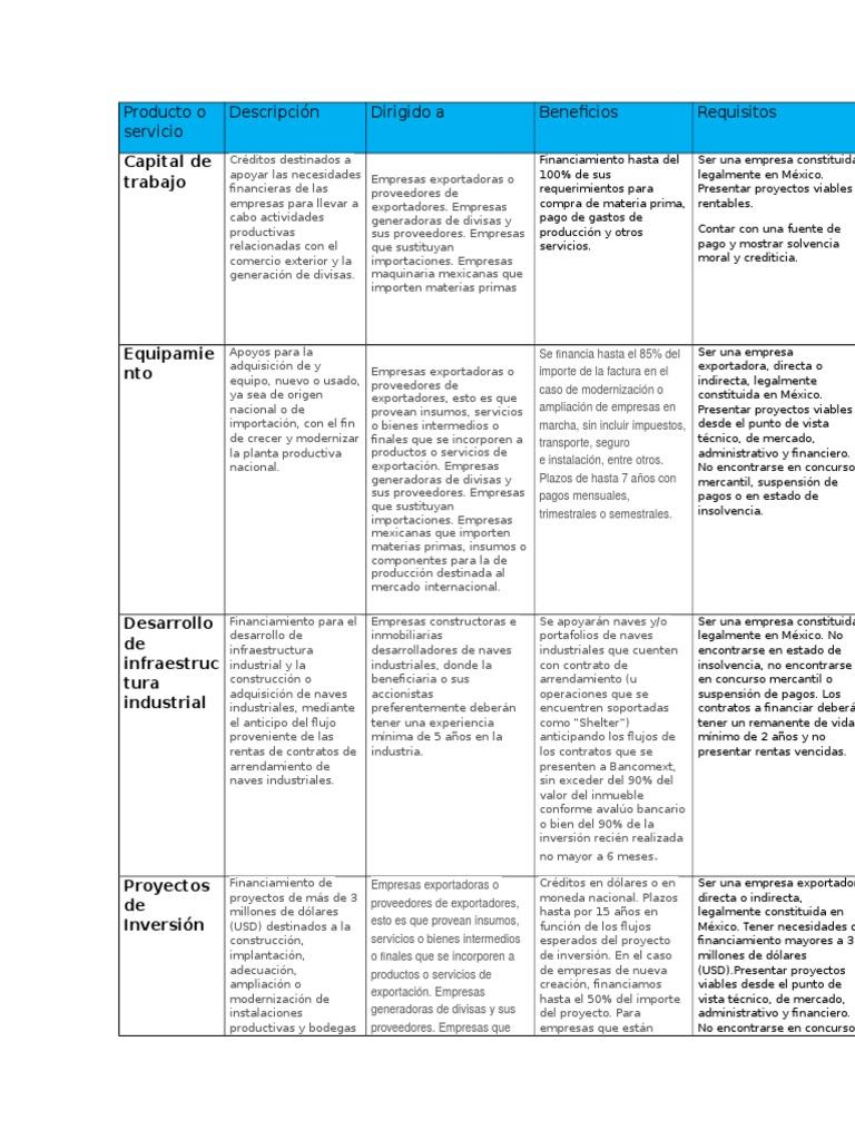 Tabla Bancomext Marco Legal De Las Organizaciones