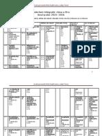 planificare_calendaristica_proiectare_integrata.docx