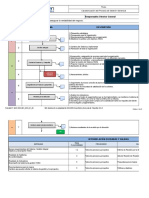 NAH-10CA-001 R1 Caracterización Proceso Gerencial