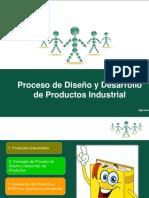 PROCESO DE DISEÑO Y DESARROLLO DE PRODUCTOS INDUSTRIALES