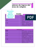 indicadores de logros de religion.docx