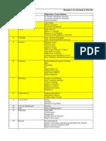 Pilot Run Checklist 20160928