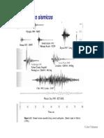 01b - Carga sísmica