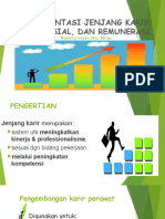 1_implementasi Jenjang Karir , Kredensial, Sistem Remunerasi Gading Serpong