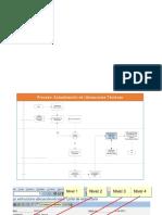 SAP PM - Diagrama de Flujo