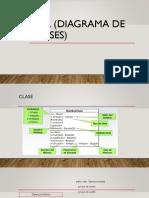 UML Diagrama Clases