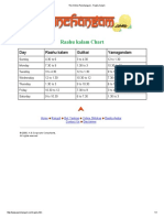 The Online Panchangam - Raahu Kalam