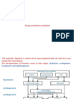 Biogas Produciton Mechanism