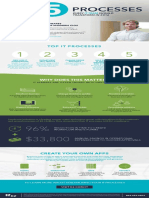 IT Infographic 022416 Final