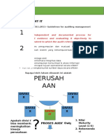 Pengertian Audit IT