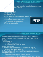 Unggah Ungguh Basa Jawa