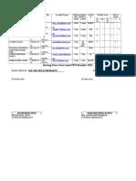 Borang Data Guru Linus PPD Beaufort 2015