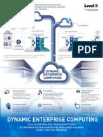 2016 LATAM Dynamic Enterprise Computing Infographic Spanish Final