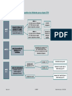 SCHEMA-REVENUS-RCM-DIVIDENDES-DEPUIS-2014.pdf