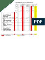 Tabel Rencana Aktualisasi