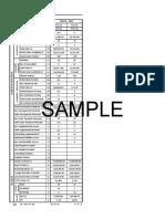 Sample KPI Report