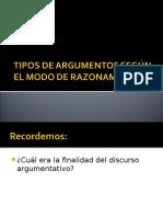 Tipos de Argumentos Segun El Modo de Razonamiento1