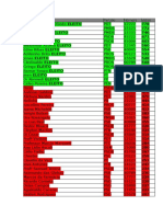 Candidatos a vereador em Sidrolândia (Número de Votos)