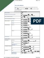 Tabela de Funções e Códigos Siemens