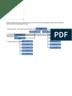 Foster/Haas Instructional Design