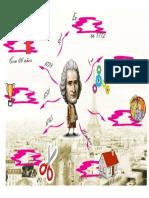 Mapa mental de Rousseau