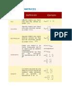 Resumen Clases Matrices