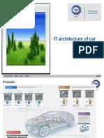 IT Architecture Car
