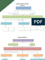 Modelo Arbol Causa Efecto y Objetivos