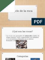 Ciclo de La Roca