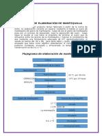 Operaciones Básicas de Elaboración de Productos- Copia