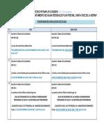 Informe de Enmiendas y aclaracion PLAN 3MIL 14Sep2016.pdf