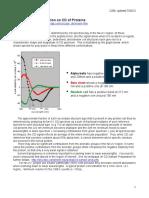 CD.proteins.info.v6