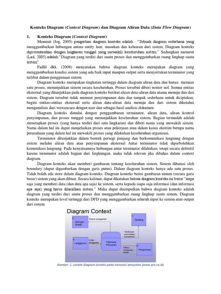 Konteks diagram ccuart Gallery