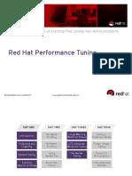 RH442-RHEL7-en-2-20150227-slides