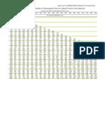 duct_equiv ASHRAE.pdf