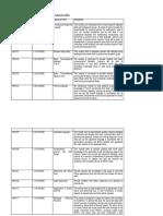 Year 1 General Studies Modules_synopses_all diplomas_2013.pdf