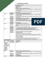 RP-COM2-K19 - Manual de corrección Ficha N° 19