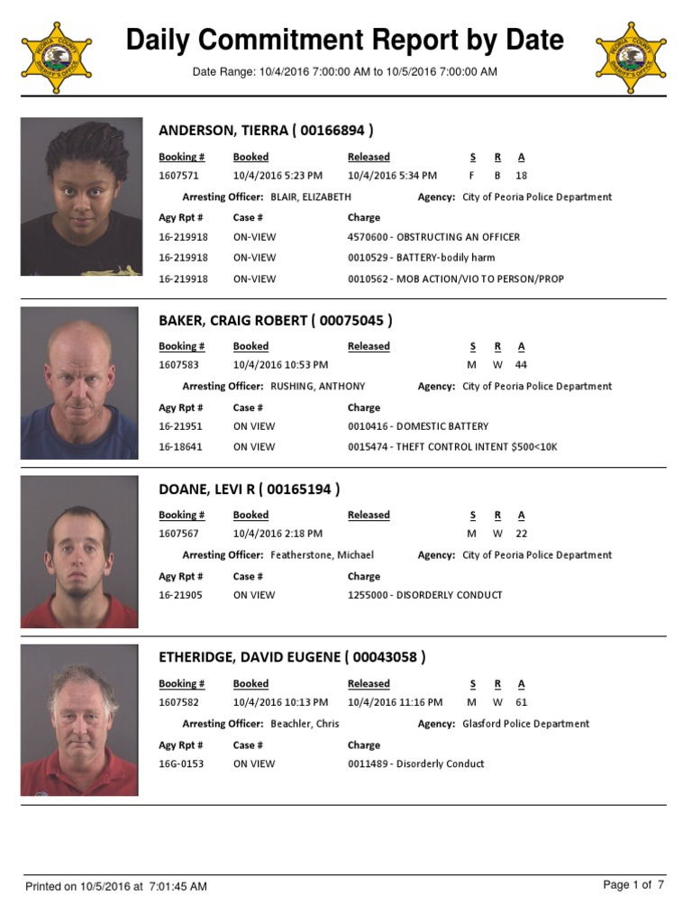 Peoria County Jail Booking Sheet For Oct 5 2016 Law Enforcement