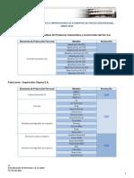 Registro Epp Certificados Isp