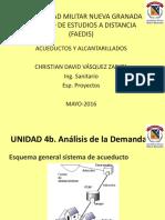 Presentacion Unidad 4b