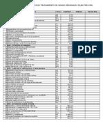Lista de Cantidades PTAR Publicado