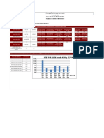 KPI`s MTBF MTTR LINEA AMARILLA CAEX+EEAA May 2016 (versión 1) (Autoguardado)