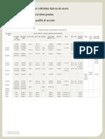 Table_13_Tablas Comparativas de Las Calidades Típicas de Acero