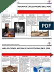 lineadeltiempo-luque-130913020151-phpapp01.pdf
