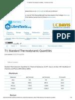 Standard Thermodynamic Quantities