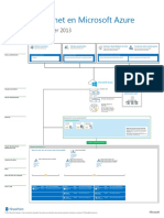 Internet sites in Azure logical architecture.pdf